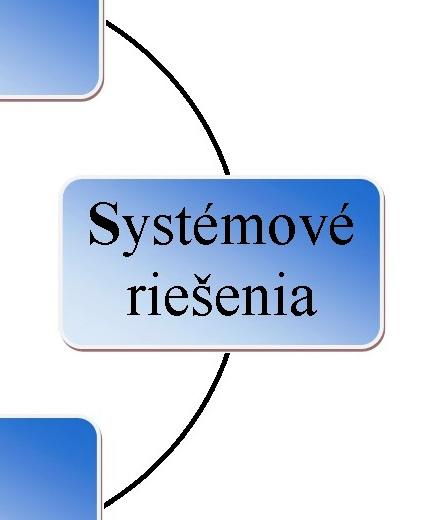 Systémové riešenia